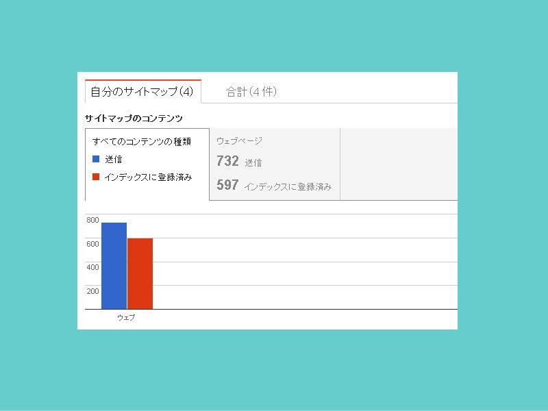 searchconsoleのxmlサイトマップを分割するメリット